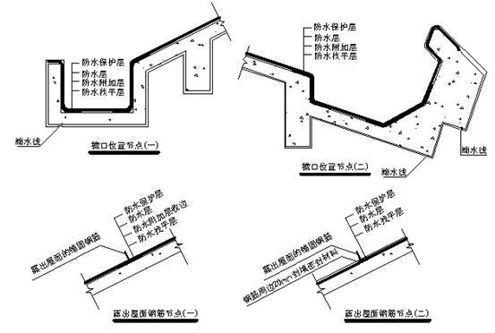 某教学综合楼屋面防水施工方案