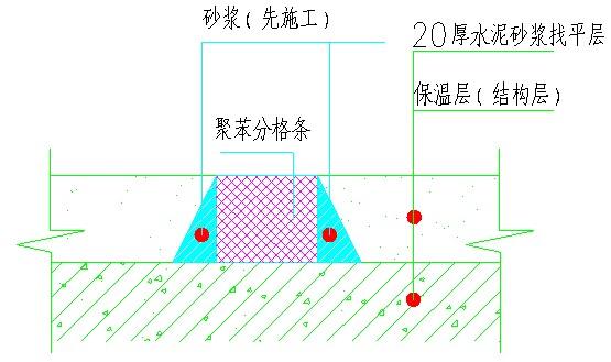 5.屋面防水施工   (1)工艺流程。基层清理→高分子卷材施工→保温层施工→找平层施工→找平层干燥→SBS防水卷材施工→卷材防水层试水。   (2)施工要点。   1)基层清理。根据到现场的实际情况,对屋面混凝土结构层进行清理,下一道工序防水层的施工对基层平整度要求较高,对基层进行检查,平整度大于3mm的应对基层进行处理,采用108胶掺水泥浆的办法,用刮板对基层进行二至三次的找平。   2)高分子防水卷材施工。   铺贴前在基层面上排尺弹线,