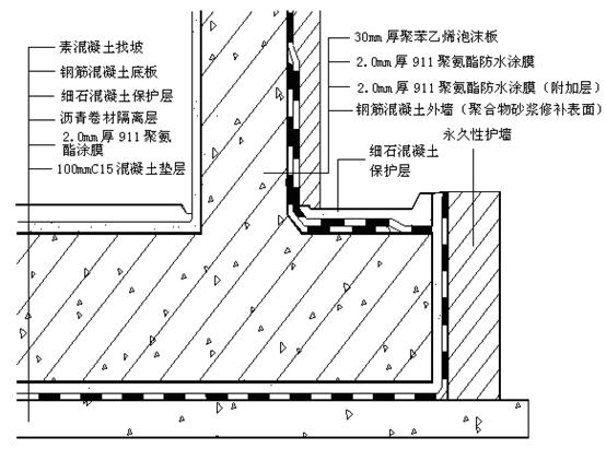 防水做法构造     (1)地下室防水做法