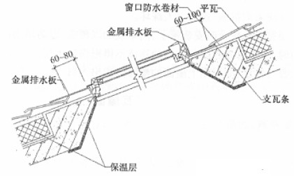 水屋面施工方案