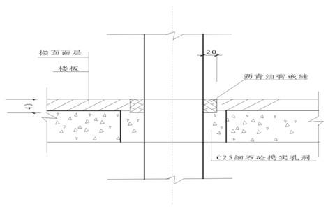 1)施工工艺流程