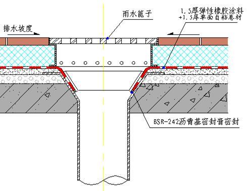 卫生间及屋面的sbs,聚氨脂涂料防水