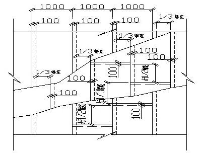 某商业广场地下室防水施工方案|地下防水工程|郑州