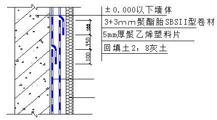 北京某工程地下工程sbs卷材防水施工方案
