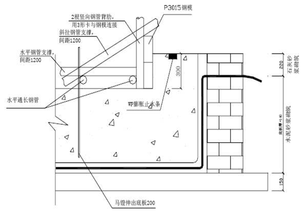 外墙电路施工图