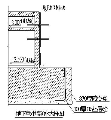 某住宅小区地下室防水 地下防水工程 郑州赛诺建材