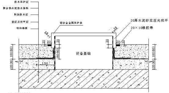 工程地漏结构图