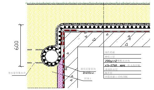 第四章  屋面排水及节点设计 建筑屋面风井管道井炮楼排水做法